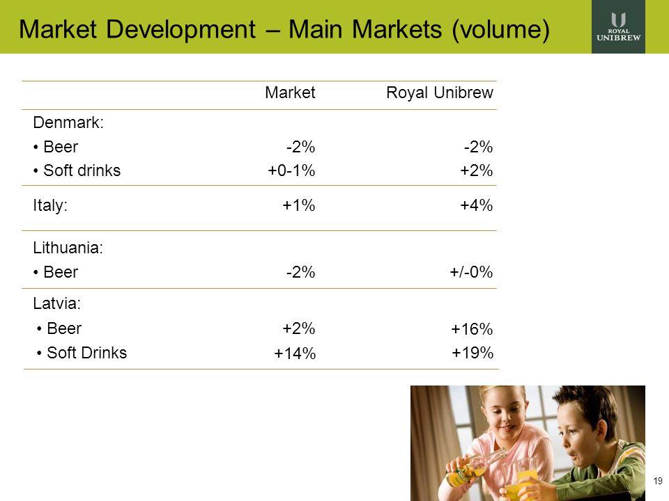 19 Market Development – Main Markets (volume) +/-0%-2% Lithuania: Beer +4%+1%Italy: -2% +2% -2% +0-1% Denmark: Beer Soft drinks Royal UnibrewMarket +16% +2% Latvia: Beer Soft Drinks +14% +19%