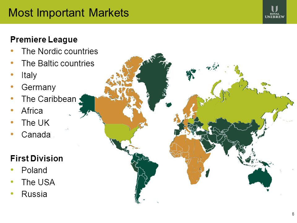 8 Most Important Markets Premiere League The Nordic countries The Baltic countries Italy Germany The Caribbean Africa The UK Canada First Division Poland The USA Russia