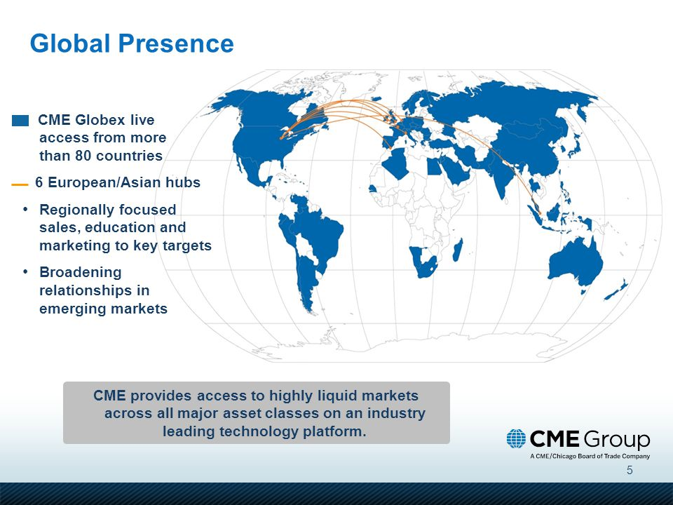 5 CME provides access to highly liquid markets across all major asset classes on an industry leading technology platform. Global Presence CME Globex l