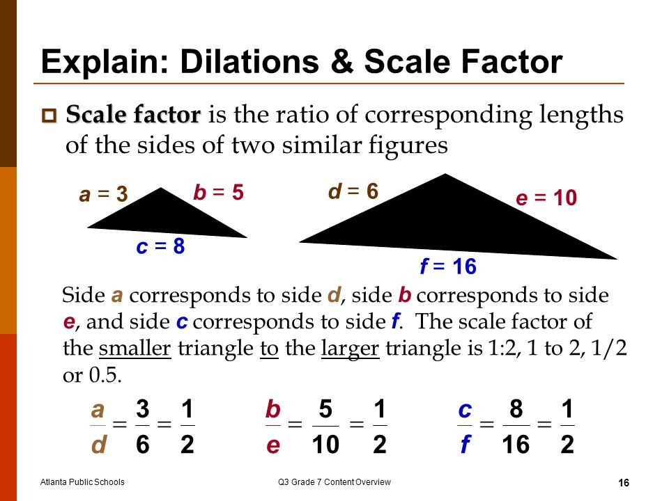 Atlanta Public SchoolsQ3 Grade 7 Content Overview 16 Explain: Dilations & Scale Factor  Scale factor  Scale factor is the ratio of corresponding lengths of the sides of two similar figures a = 3 c = 8 b = 5 d = 6 e = 10 f = 16 a d  3 6 1 2 b e  5 10 1 2 c f  8 16 1 2 Side a corresponds to side d, side b corresponds to side e, and side c corresponds to side f.