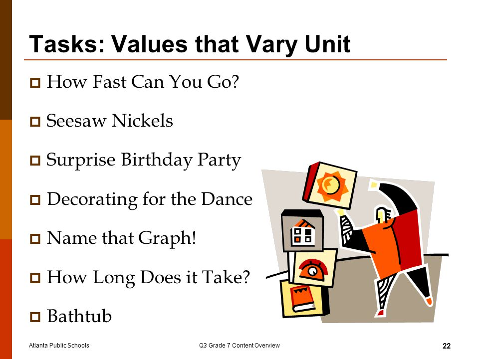 Atlanta Public SchoolsQ3 Grade 7 Content Overview 22 Tasks: Values that Vary Unit  How Fast Can You Go.
