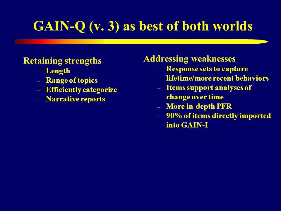 GAIN-Q (v.