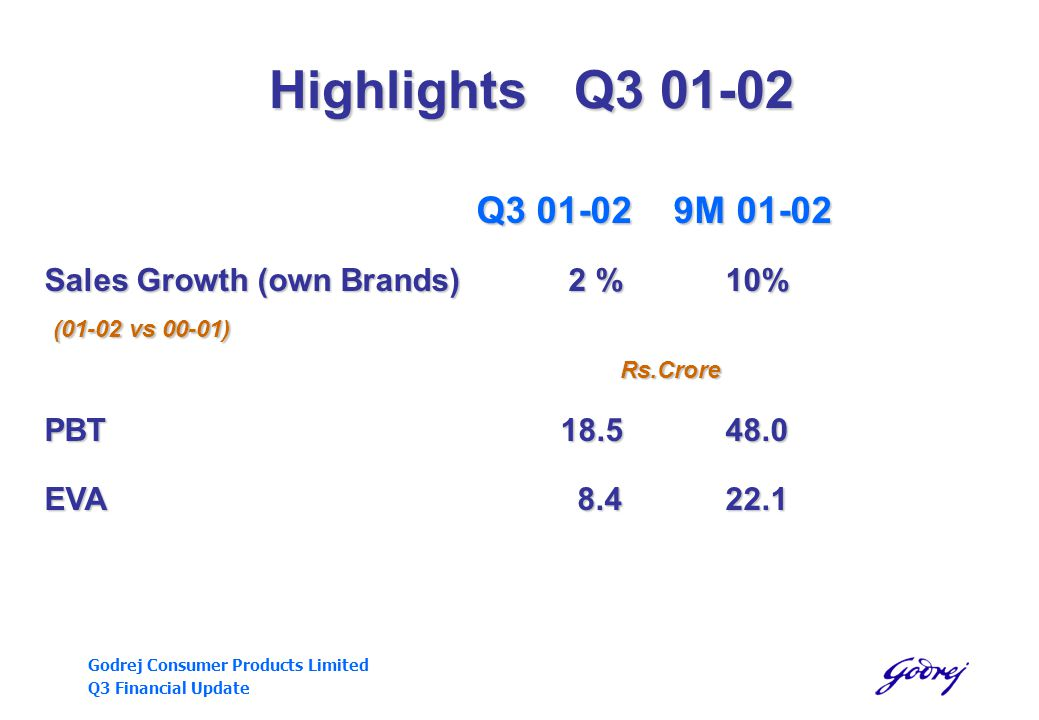 Godrej Consumer Products Limited Q3 Financial Update Highlights Q3 01-02 Highlights Q3 01-02 Q3 01-02 9M 01-02 Sales Growth (own Brands) 2 % 10% (01-02 vs 00-01) (01-02 vs 00-01) Rs.Crore Rs.Crore PBT 18.5 48.0 EVA 8.4 22.1