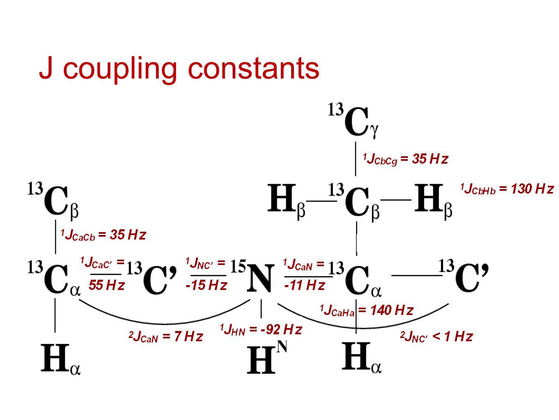 J coupling constants