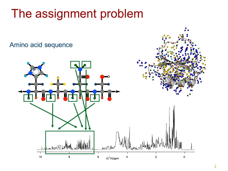 3 Assignment via 1 H NMR