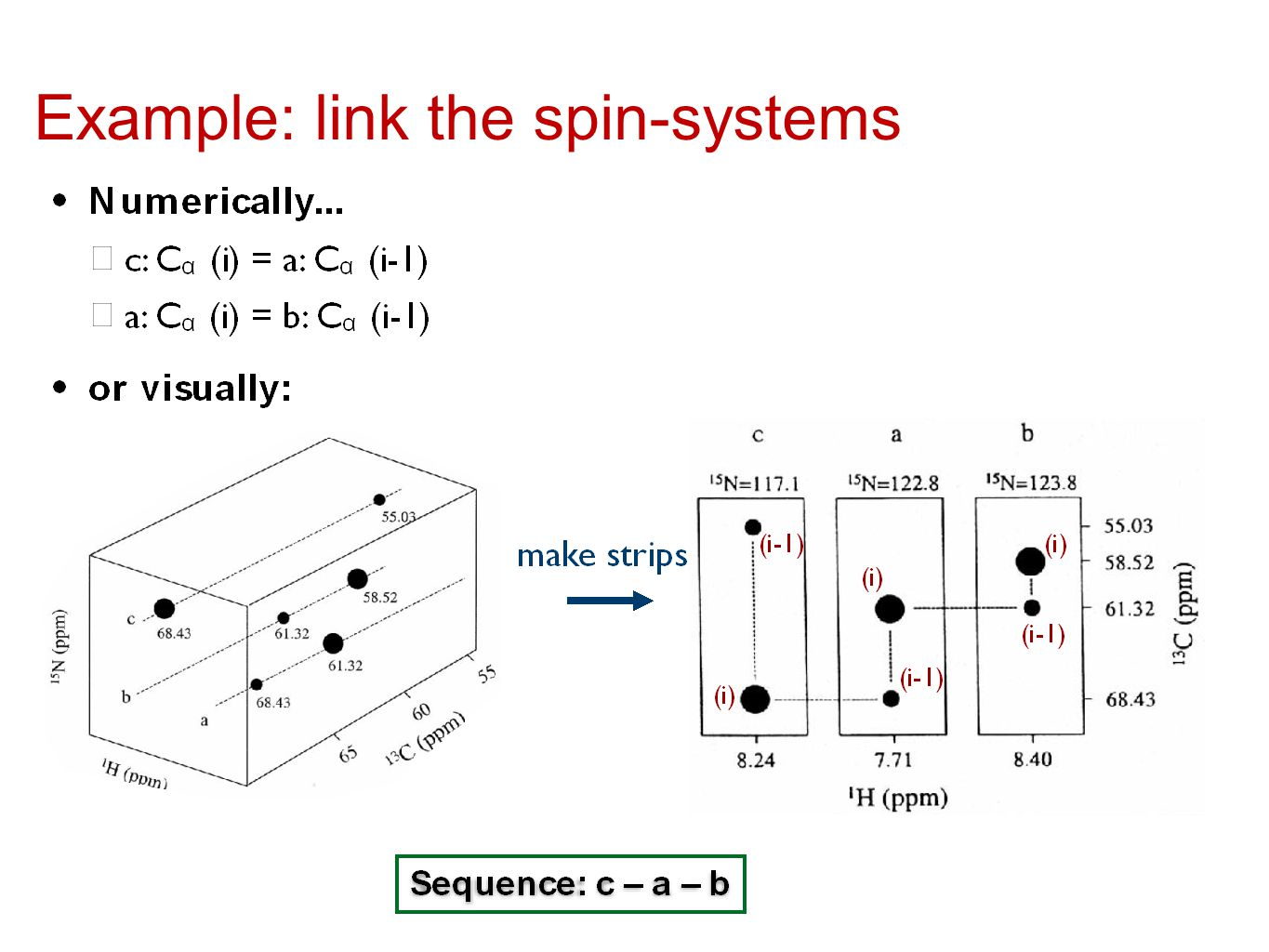 Example: link the spin-systems
