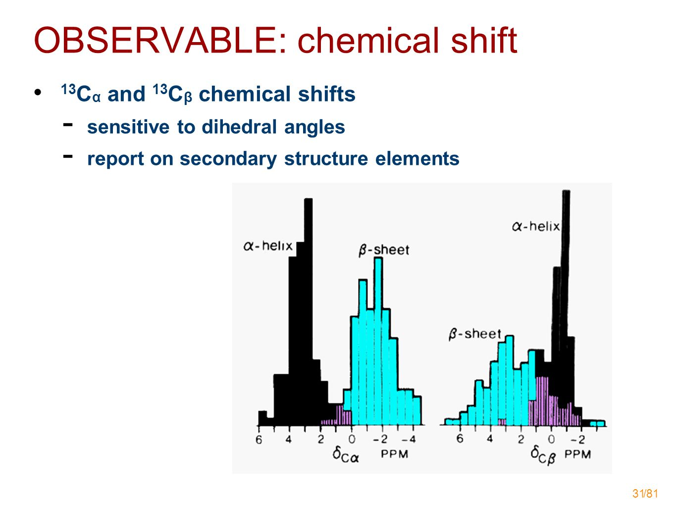 /81 31 13 C α and 13 C β chemical shifts  sensitive to dihedral angles  report on secondary structure elements OBSERVABLE: chemical shift