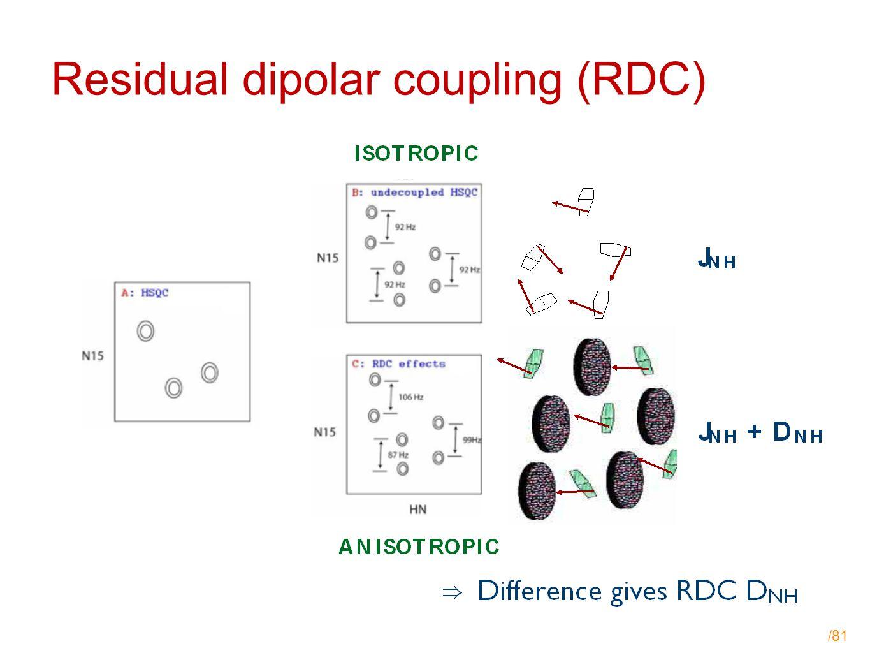 /81 Residual dipolar coupling (RDC)