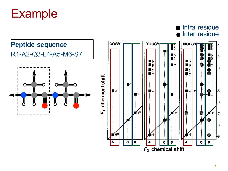 /81 28 NMR observables vs.