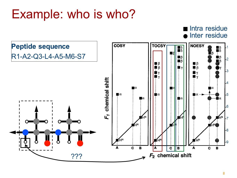 /81 29 Karplus relation: J = A.cos 2 (φ) + B.cos (φ) + C measured 3 J(H N H α ) reports on φ φ OBSERVABLE: homonuclear J-couplings φ