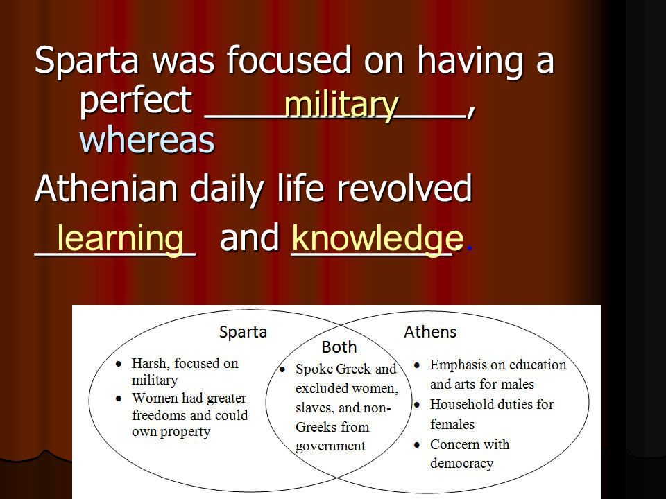 Sparta was focused on having a perfect _____________, whereas Athenian daily life revolved ________ and ________. military learning knowledge.