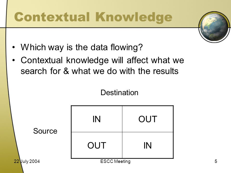 22 July 2004ESCC Meeting5 Contextual Knowledge Which way is the data flowing.