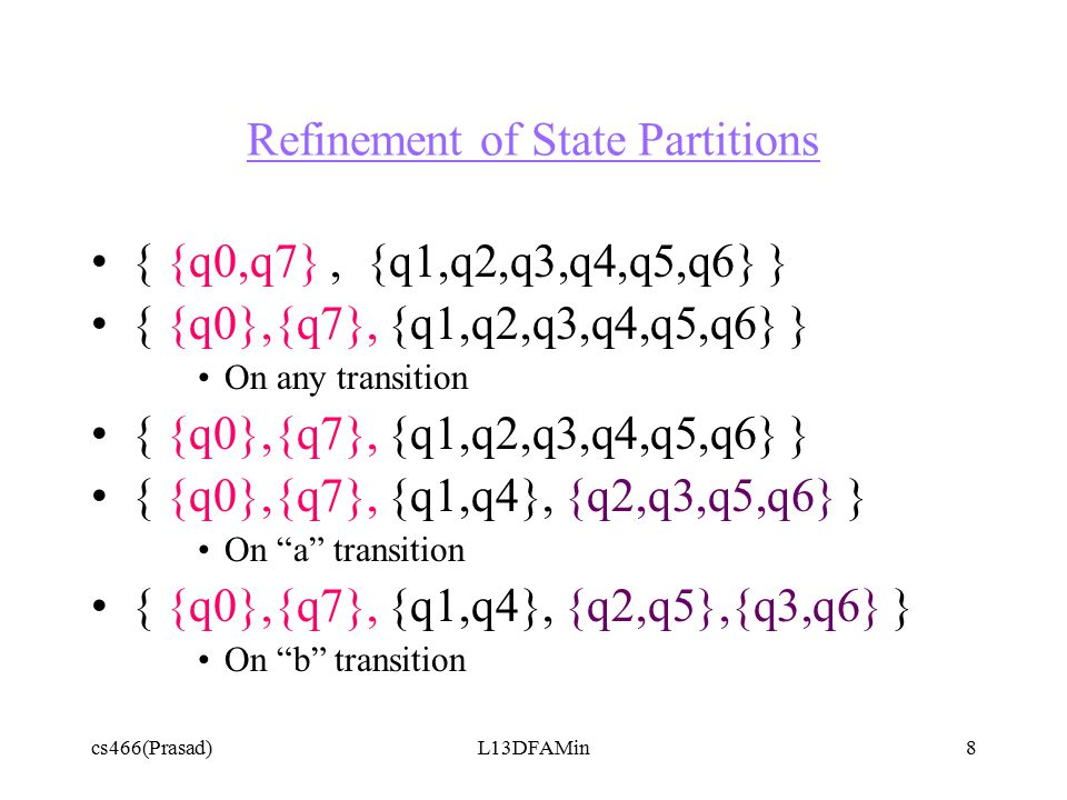 cs466(Prasad)L13DFAMin8 Refinement of State Partitions { {q0,q7}, {q1,q2,q3,q4,q5,q6} } { {q0},{q7}, {q1,q2,q3,q4,q5,q6} } On any transition { {q0},{q7}, {q1,q2,q3,q4,q5,q6} } { {q0},{q7}, {q1,q4}, {q2,q3,q5,q6} } On a transition { {q0},{q7}, {q1,q4}, {q2,q5},{q3,q6} } On b transition