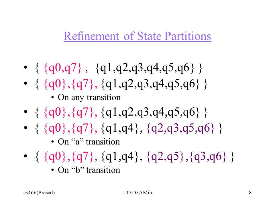 cs466(Prasad)L13DFAMin9 Example DFA showing equivalent states q0 q4 q1q2 q3 q7q5 q6 a b a a,b a b b b a b (a u b)(a u b*) a,b a