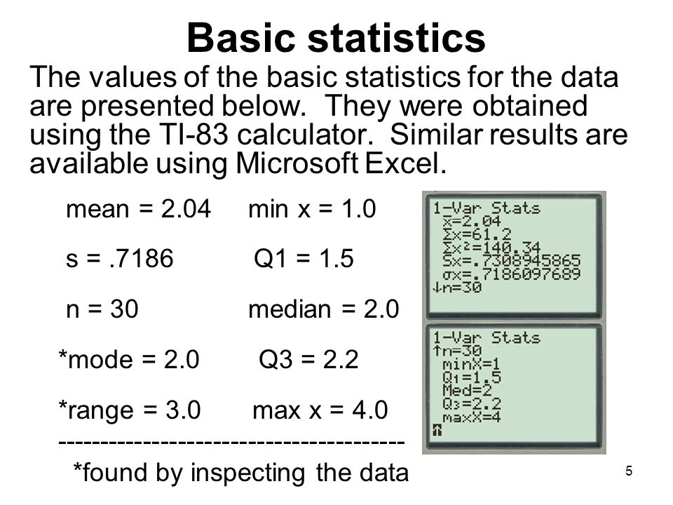Basic statistics The values of the basic statistics for the data are presented below.