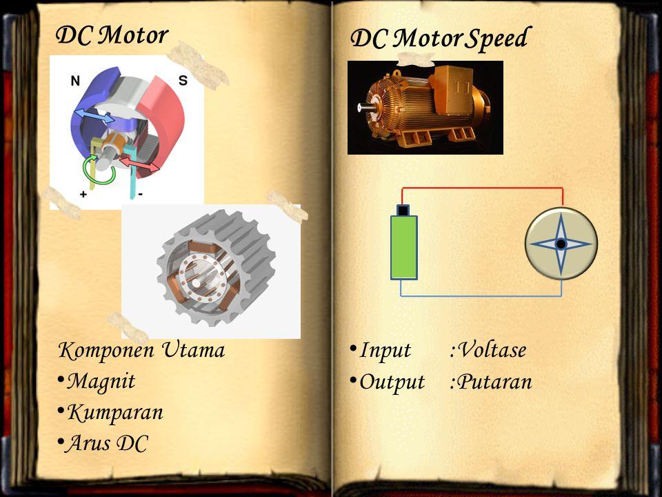 DC Motor DC Motor Speed Komponen Utama Magnit Kumparan Arus DC Input :Voltase Output :Putaran