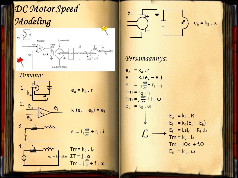 Dimana: DC Motor Speed Modeling e a = k 4. r 1. 2.