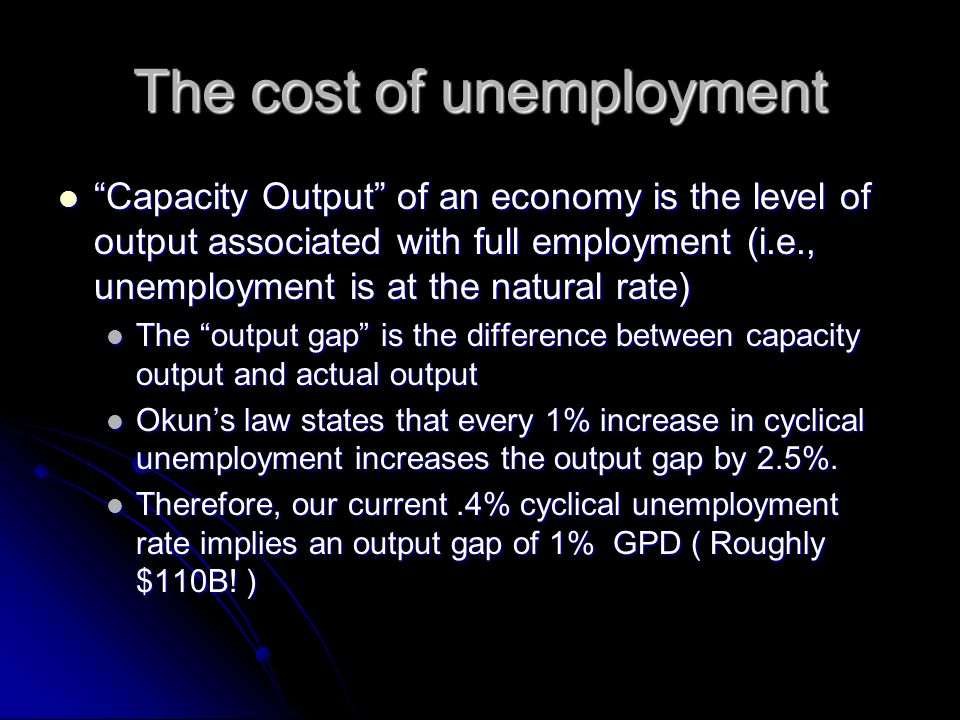 The cost of unemployment Capacity Output of an economy is the level of output associated with full employment (i.e., unemployment is at the natural rate) Capacity Output of an economy is the level of output associated with full employment (i.e., unemployment is at the natural rate) The output gap is the difference between capacity output and actual output The output gap is the difference between capacity output and actual output Okun's law states that every 1% increase in cyclical unemployment increases the output gap by 2.5%.
