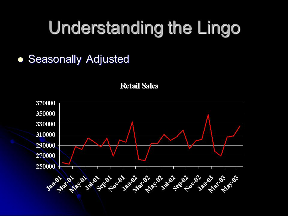 Understanding the Lingo The X12 method estimates changes that occur in the same month each year and are generally of the same magnitude/direction.