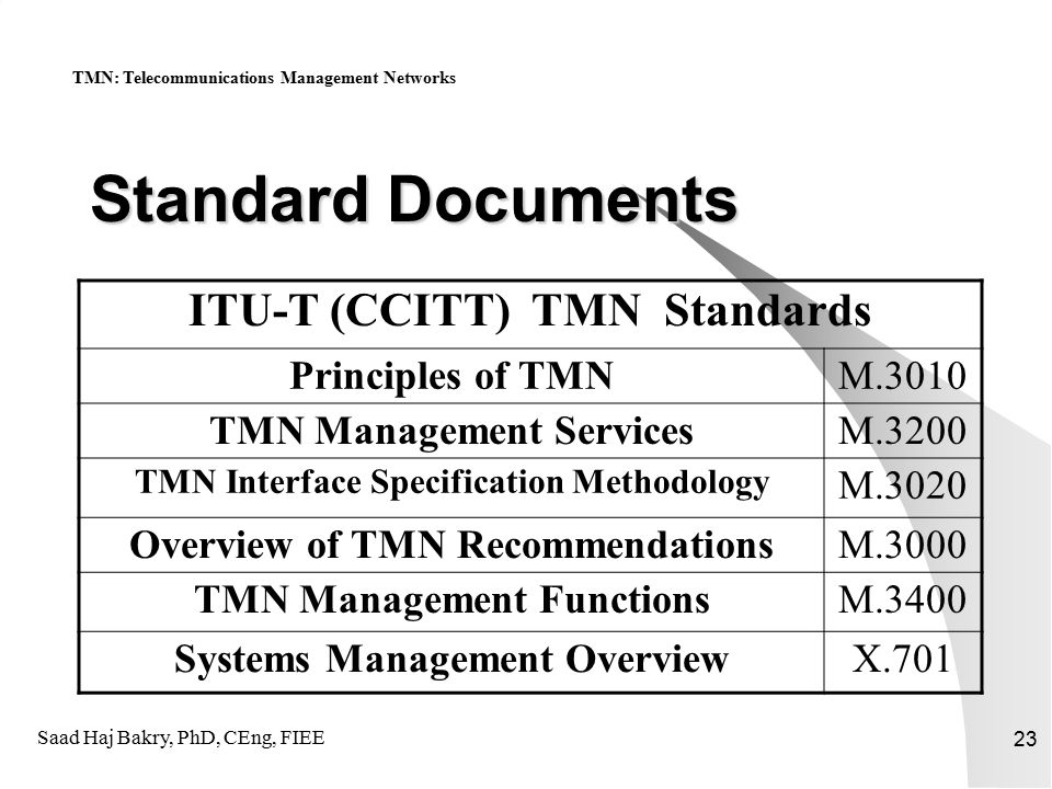 Saad Haj Bakry, PhD, CEng, FIEE 23 Standard Documents ITU-T (CCITT) TMN Standards Principles of TMNM.3010 TMN Management ServicesM.3200 TMN Interface Specification Methodology M.3020 Overview of TMN RecommendationsM.3000 TMN Management FunctionsM.3400 Systems Management OverviewX.701 TMN: Telecommunications Management Networks