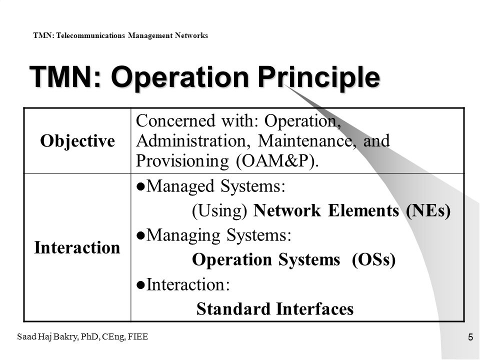 Saad Haj Bakry, PhD, CEng, FIEE 5 TMN: Operation Principle Objective Concerned with: Operation, Administration, Maintenance, and Provisioning (OAM&P).
