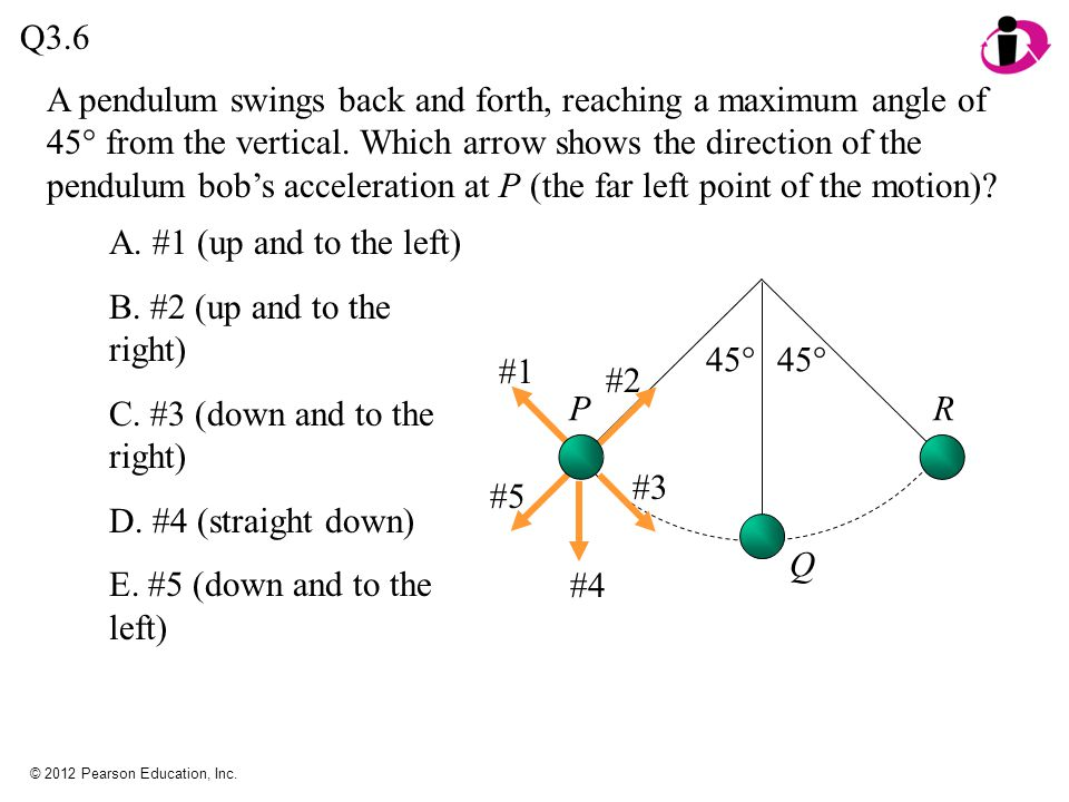 © 2012 Pearson Education, Inc. 45° #1 #2 #3 #4 PR Q #5 Q3.6 A pendulum swings back and forth, reaching a maximum angle of 45° from the vertical. Which