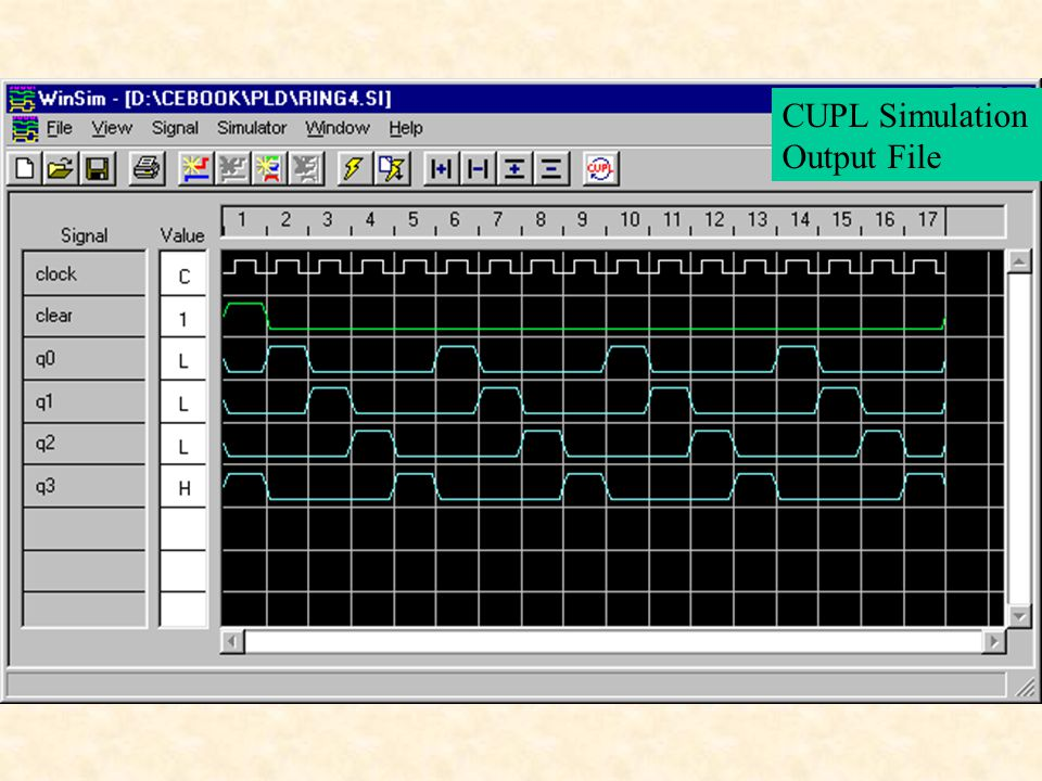 CUPL Simulation Output File