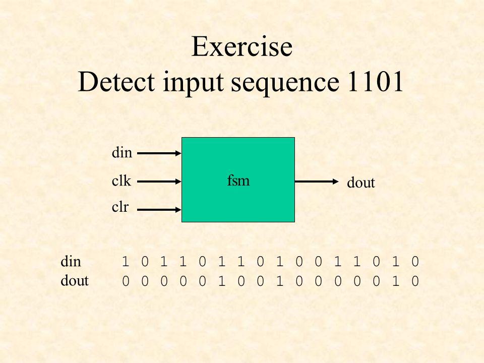 Exercise Detect input sequence 1101 fsm din dout clk clr din dout 1 0 1 1 0 1 1 0 1 0 0 1 1 0 1 0 0 0 0 0 0 1 0 0 1 0 0 0 0 0 1 0