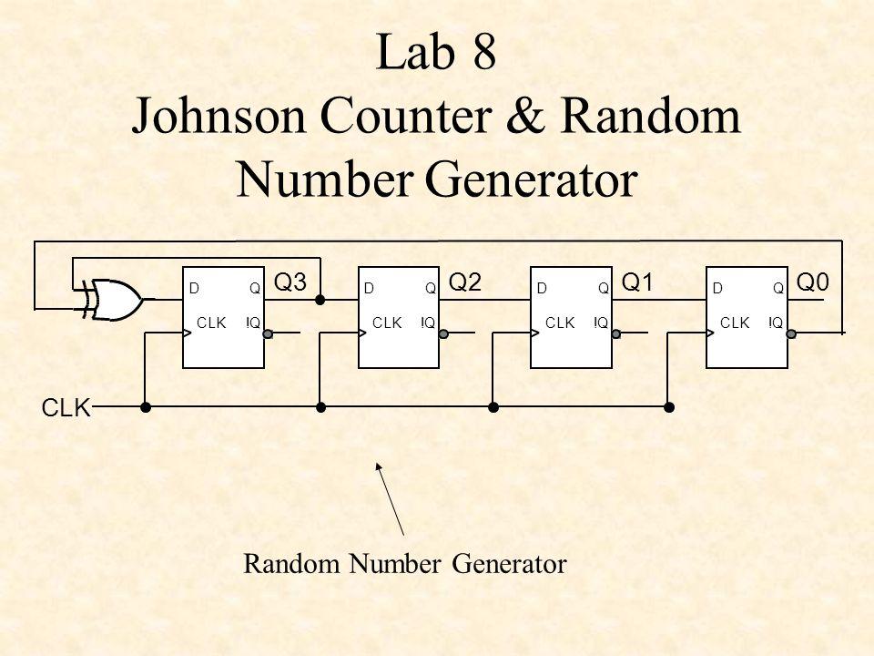 Lab 8 Johnson Counter & Random Number Generator CLK DQ !QCLK DQ !QCLK DQ !QCLK DQ !Q CLK Q3Q2Q1Q0 Random Number Generator