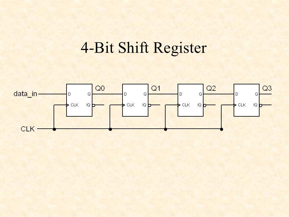 4-Bit Shift Register
