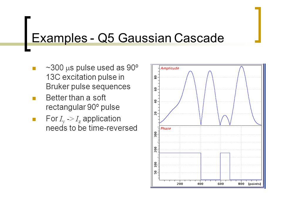 Examples - Q5 Gaussian Cascade ~300  s pulse used as 90º 13C excitation pulse in Bruker pulse sequences Better than a soft rectangular 90º pulse For I y -> I z application needs to be time-reversed