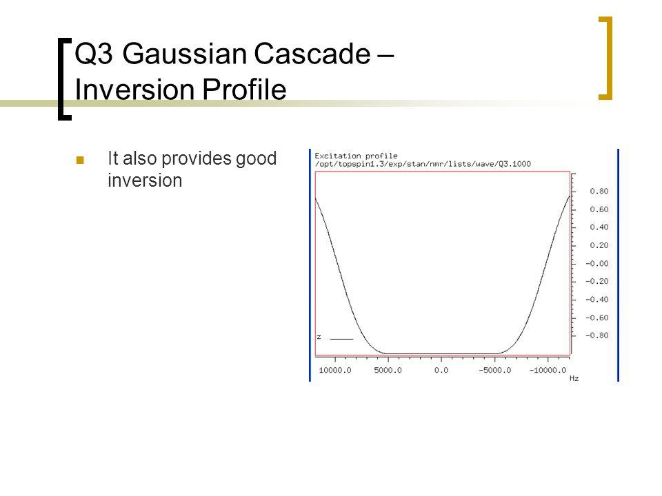 Q3 Gaussian Cascade – Inversion Profile It also provides good inversion