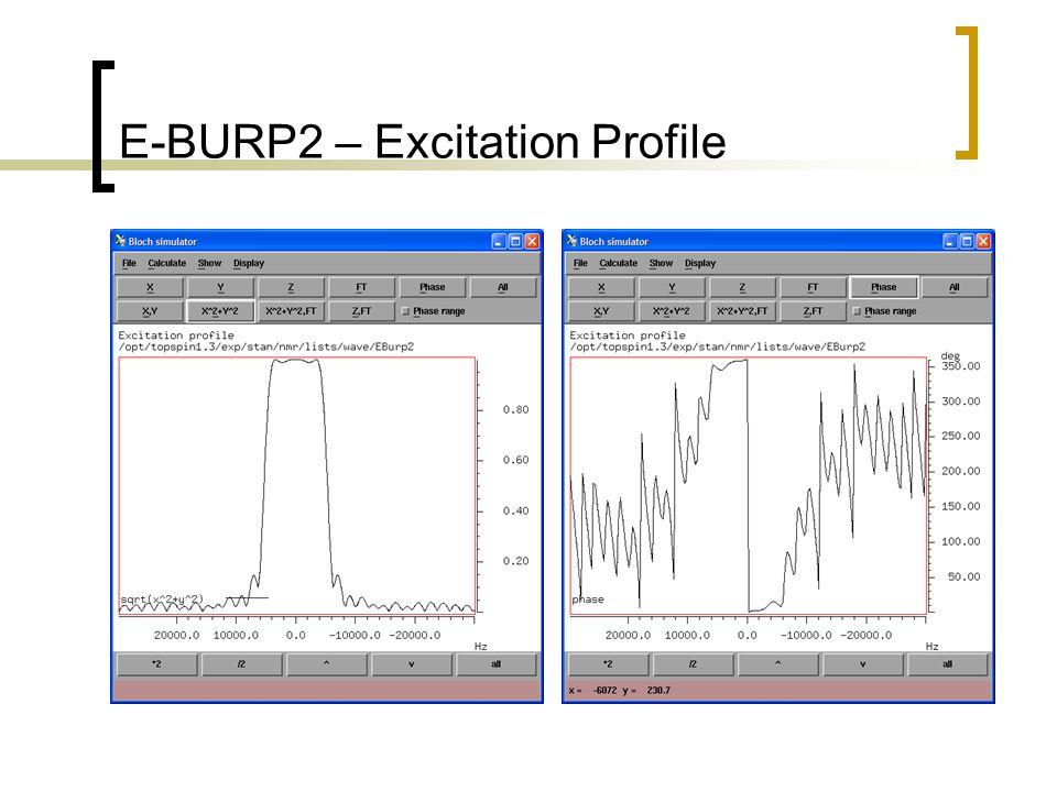 E-BURP2 – Excitation Profile