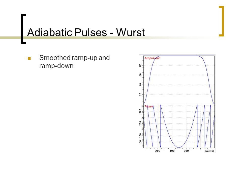 Adiabatic Pulses - Wurst Smoothed ramp-up and ramp-down