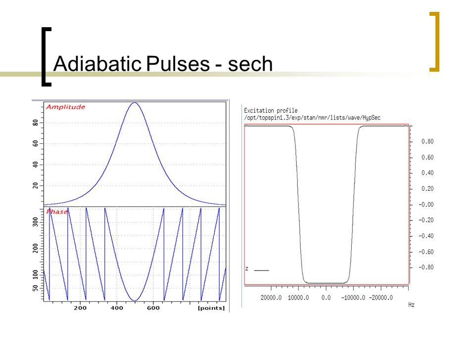 Adiabatic Pulses - sech
