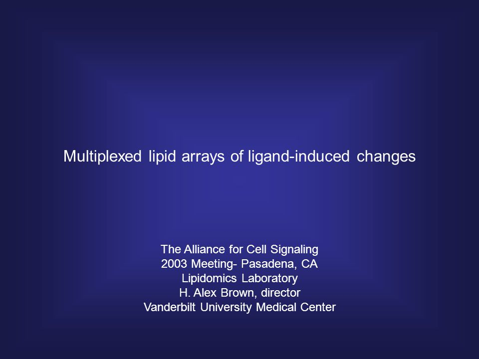 Ligand cAMP The Cell: A lipocentric view GPCR Calcium Cell morphology (microscopy) Phagocytosis Pinocytosis Chemotaxis Secretion Phosphoproteins Gene arrays Lipid Signaling