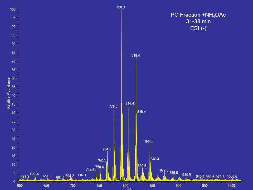 PC Fraction +NH 4 OAc 31-38 min ESI (-)