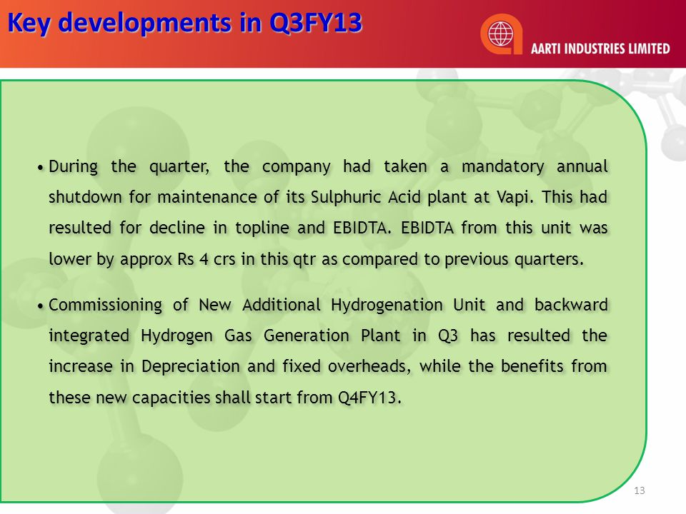 13 During the quarter, the company had taken a mandatory annual shutdown for maintenance of its Sulphuric Acid plant at Vapi.