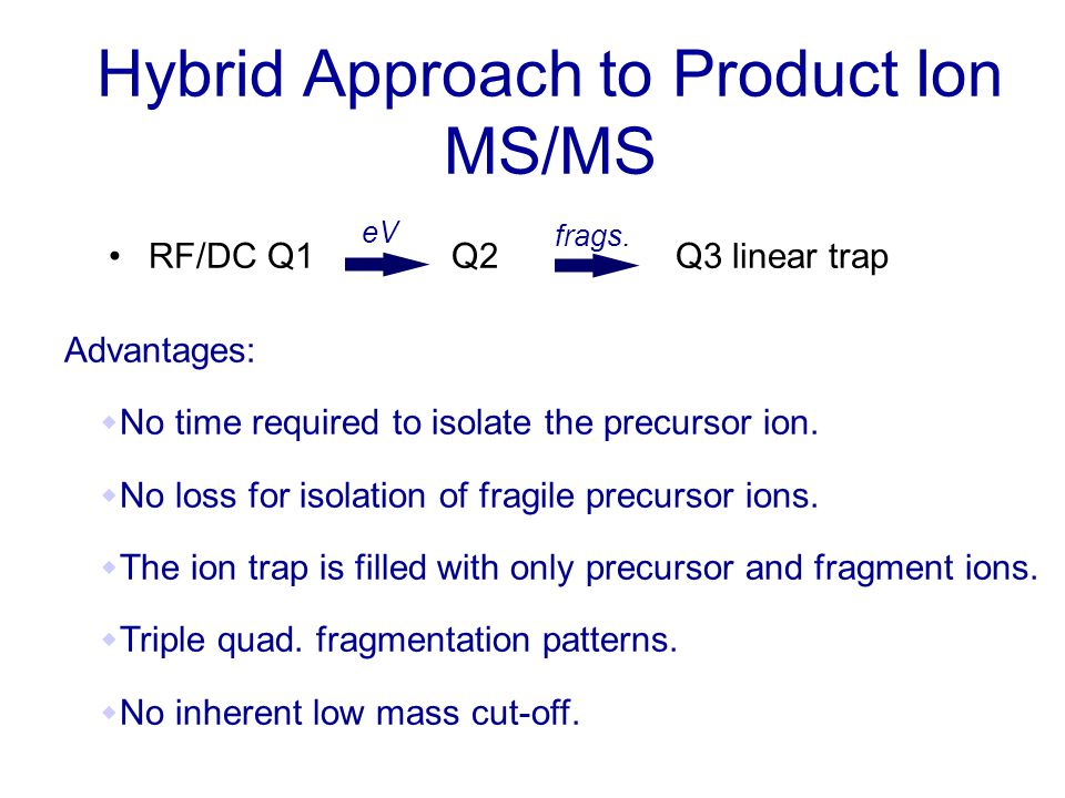 Hybrid Approach to Product Ion MS/MS RF/DC Q1 Q2 Q3 linear trap frags. eV Advantages:  No time required to isolate the precursor ion.  No loss for i