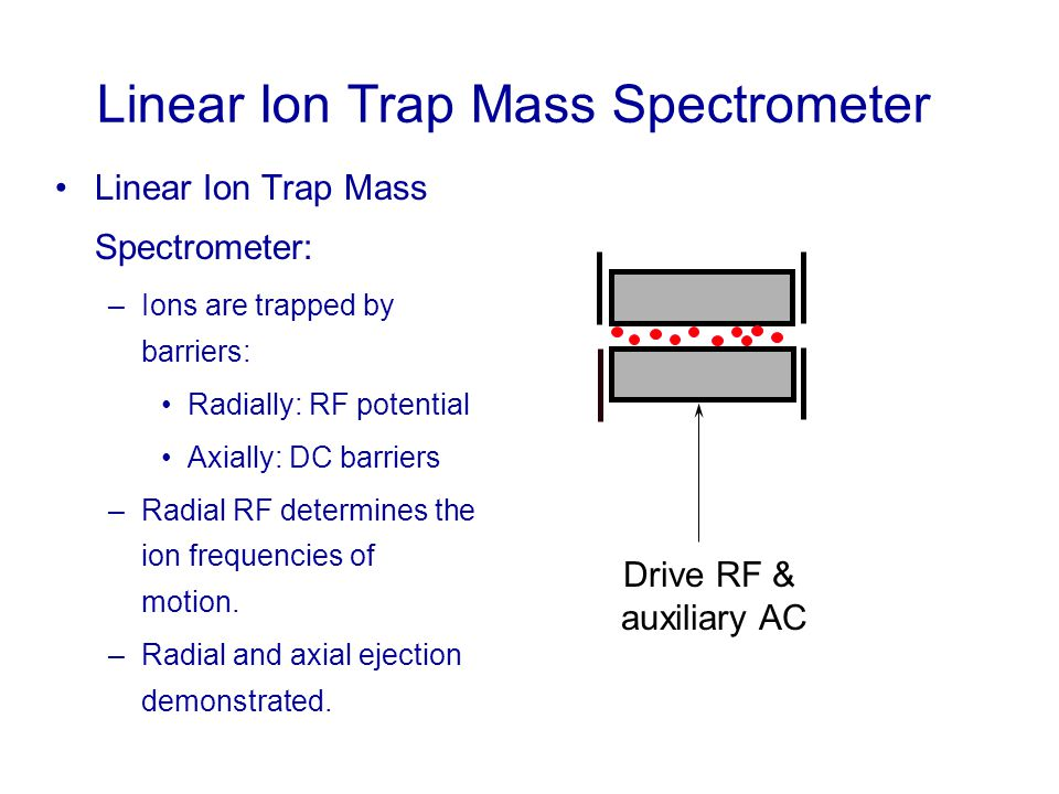 Linear Ion Trap Mass Spectrometer Linear Ion Trap Mass Spectrometer: –Ions are trapped by barriers: Radially: RF potential Axially: DC barriers –Radia