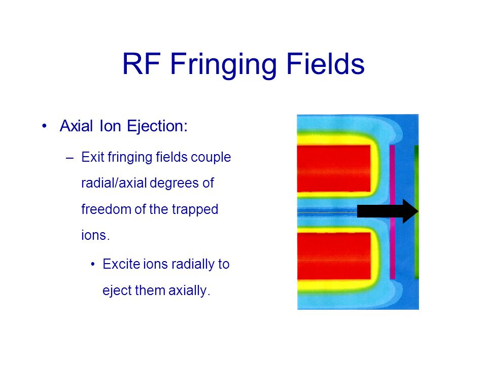 RF Fringing Fields Axial Ion Ejection: –Exit fringing fields couple radial/axial degrees of freedom of the trapped ions. Excite ions radially to eject