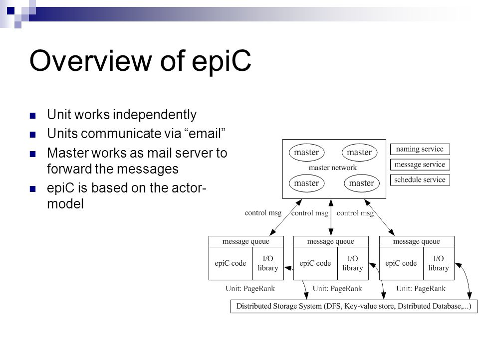 "Overview of epiC Unit works independently Units communicate via ""email"" Master works as mail server to forward the messages epiC is based on the actor"