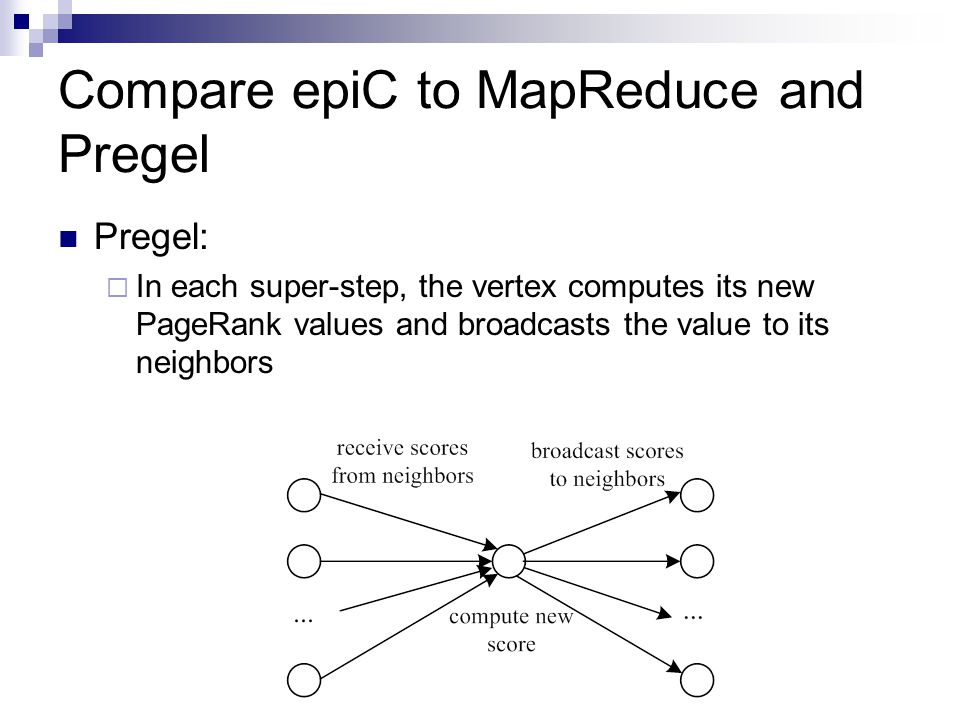 Compare epiC to MapReduce and Pregel Pregel:  In each super-step, the vertex computes its new PageRank values and broadcasts the value to its neighbo