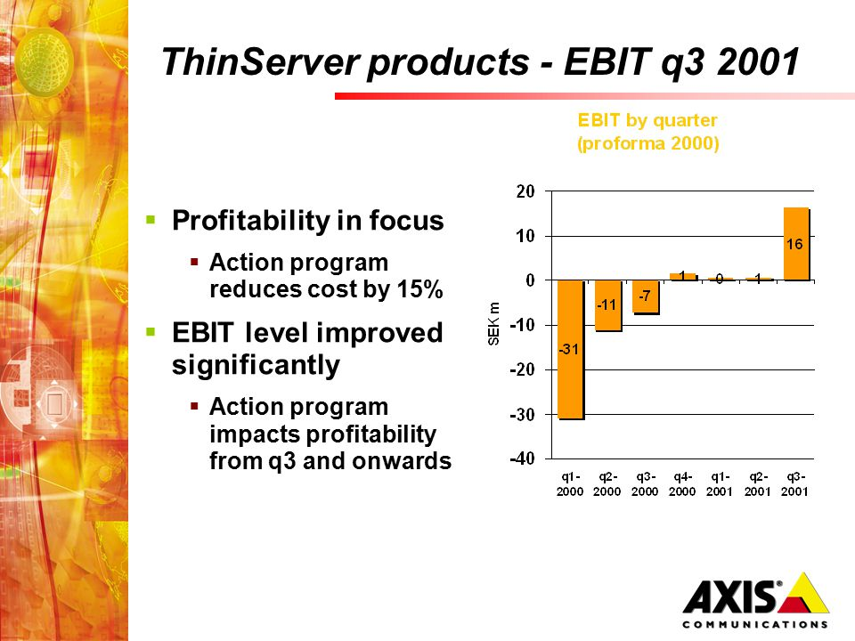 ThinServer products - EBIT q3 2001  Profitability in focus  Action program reduces cost by 15%  EBIT level improved significantly  Action program impacts profitability from q3 and onwards