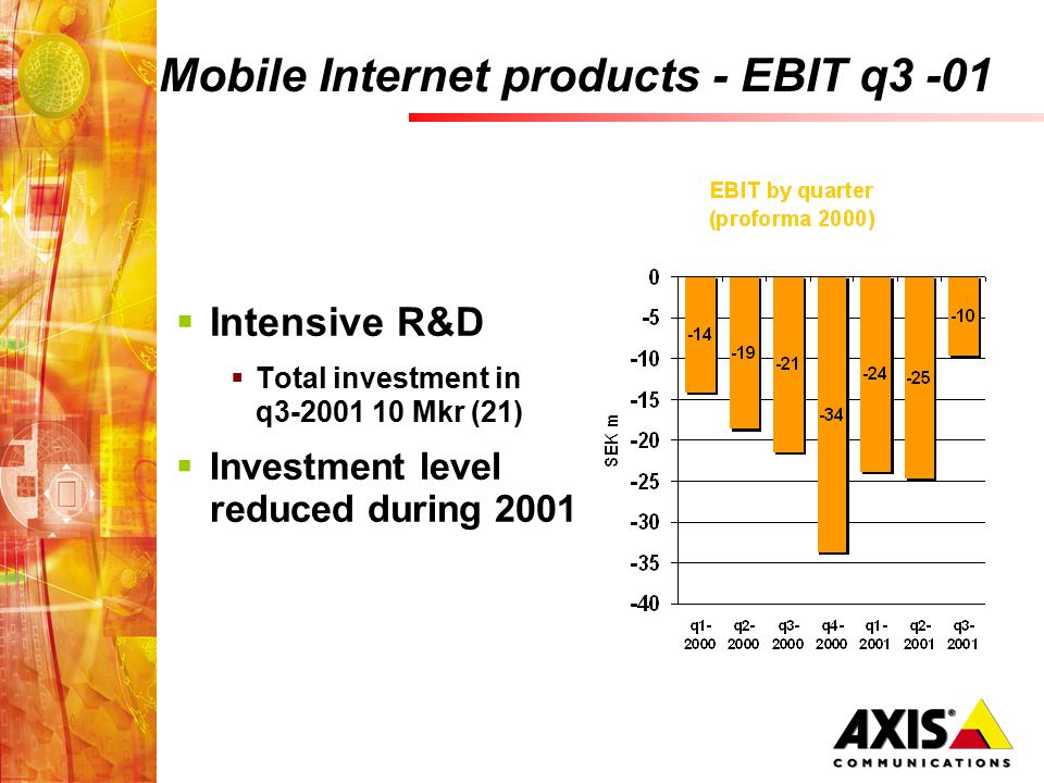 Mobile Internet products - EBIT q3 -01  Intensive R&D  Total investment in q3-2001 10 Mkr (21)  Investment level reduced during 2001