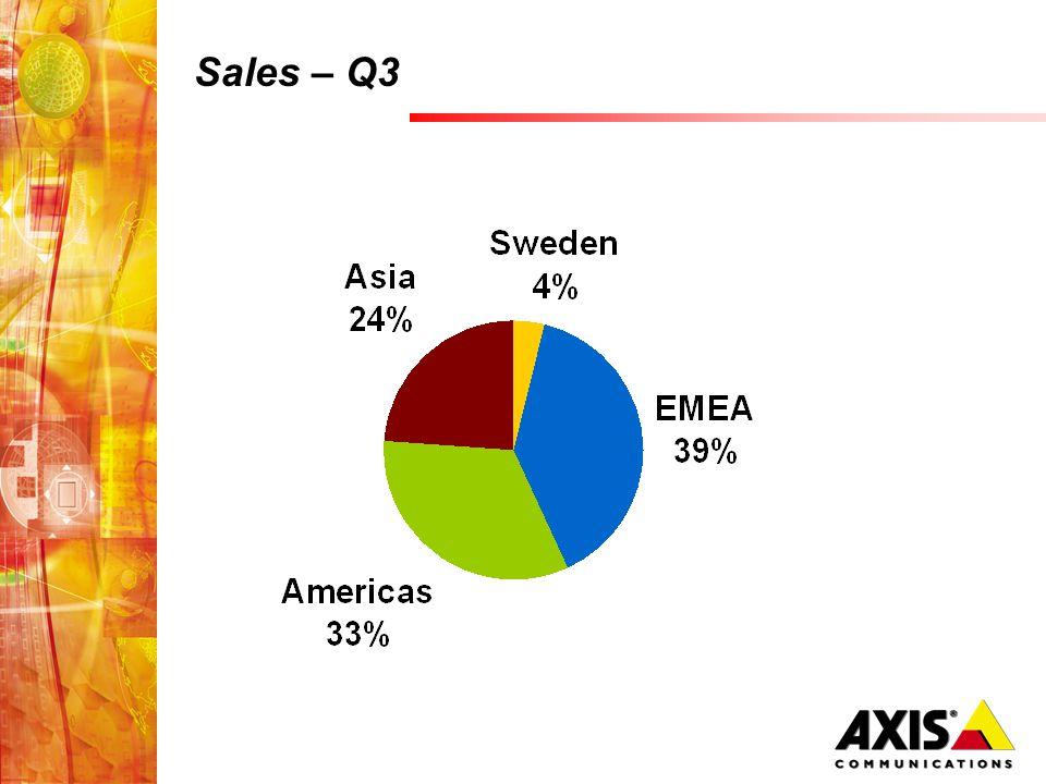 Sales – Q3