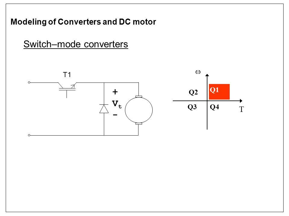 Switch–mode converters Q1 Q2 Q3Q4  T +Vt-+Vt- T1 Modeling of Converters and DC motor