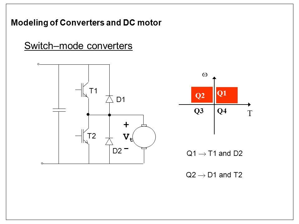 Switch–mode converters +Vt-+Vt- T1 D1 T2 D2 Q1 Q2 Q3Q4  T Q1  T1 and D2 Q2  D1 and T2 Modeling of Converters and DC motor