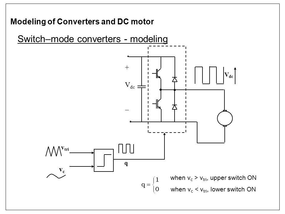 Switch–mode converters - modeling + V dc − V dc vcvc v tri q when v c > v tri, upper switch ON when v c < v tri, lower switch ON Modeling of Converter
