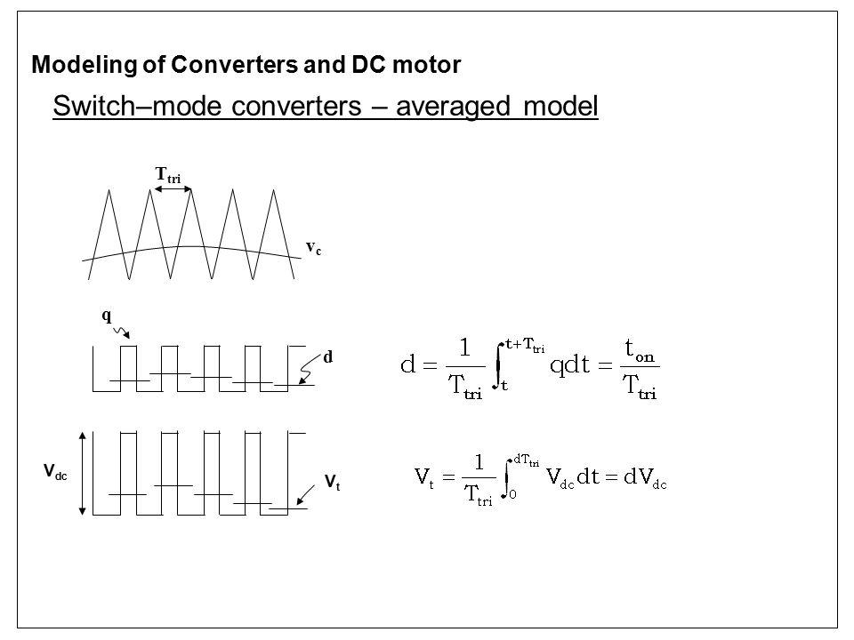 vcvc q T tri d Switch–mode converters – averaged model Modeling of Converters and DC motor V dc VtVt